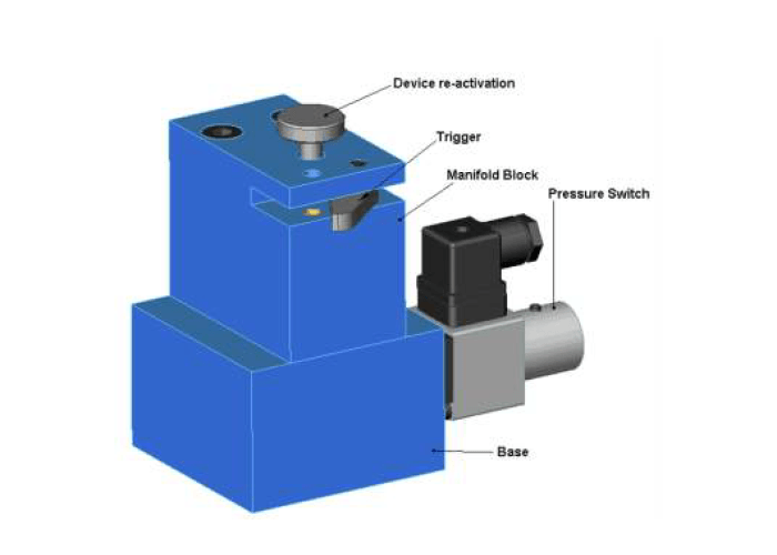 Pressure Switch Mechanical Overspeed