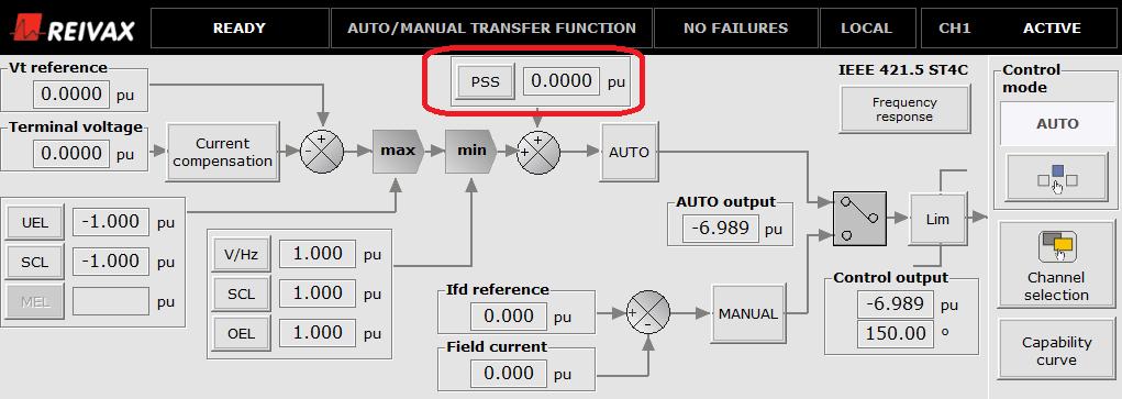 AVR Control Loop PSS