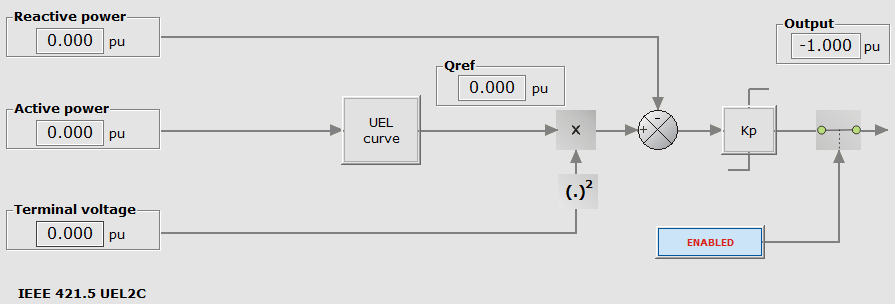 Under Excitation Limiter (UEL)